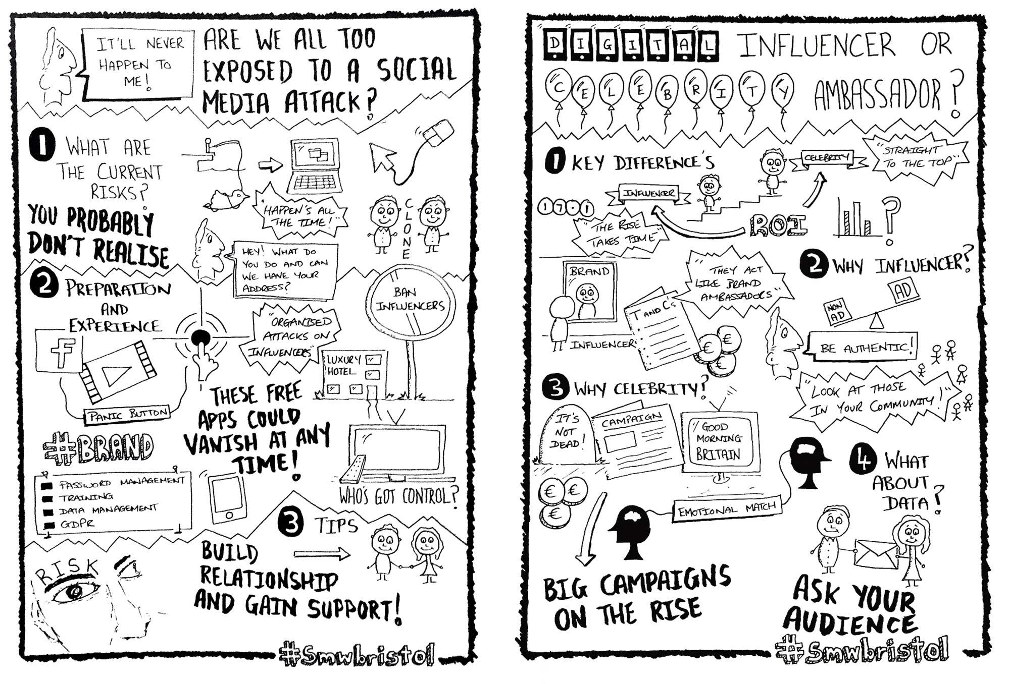 Social Media Week Bristol smw #SMW Branding Design Event Conference Illustration Sketchnote Sketchnoting LeoDo Liam Williams
